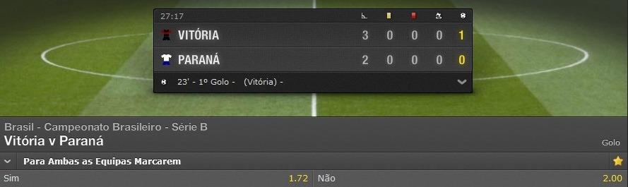 Ambas equipes marcam - Vitória vs Paraná