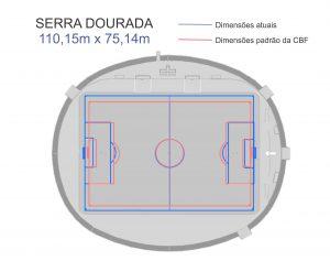 Estádio Serra Dourada, o qual sofrerá maior alteração das dimensões