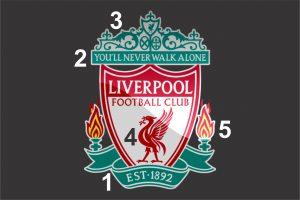 Escudo do Liverpool com cinco detalhes importantes.