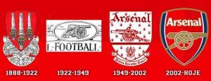 Alterações no escudo do Arsenal, mais de um século de história.
