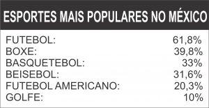 Fonte: Consulta Mitofsky (Instituto mexicano).