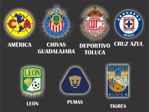 Principais clubes do México.