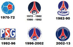 Evolução do escudo do PSG ao longo das décadas.