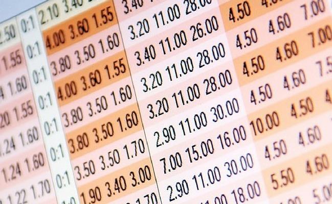 Odds de apostas esportivas