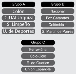 Grupos da Libertadores feminina de 2016.