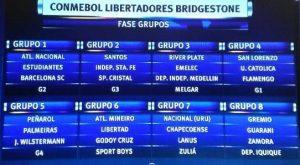 Grupos sorteados pela CONMEBOL para a Libertadores 2017.