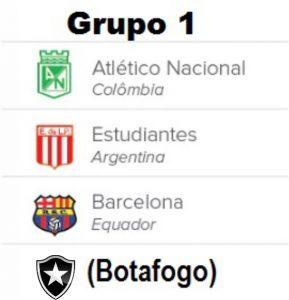 Grupo 1 onde há uma possível vaga para o Botafogo.